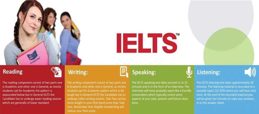 buy ielts certificate without exam buy ielts certificate