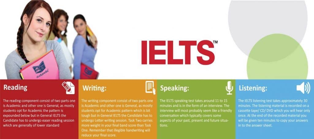 Buy IELTS certificate without exam or test